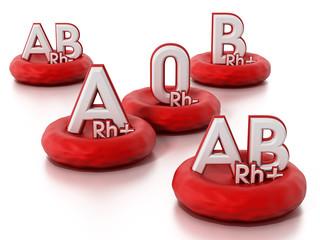Blood types standing on blood cells. 3D illustration