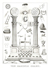 Ancient reproduction of collection of masonic symbols. Old illustration by Currier & Ives, publ. in New York, 1876