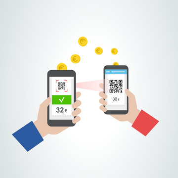 mobile payment 1- payement mobile