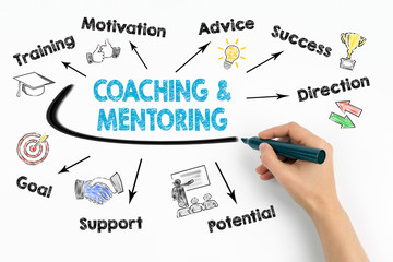Coaching and Mentoring Concept. Chart with keywords and icons on white background.