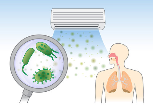Looking Bacteria and Fungi into respiratory of human from breathe with Magnifying glass. Illustration about air pollution.