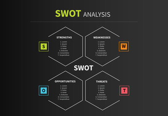 SWOT Analysis Infographic 2