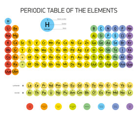 Periodic Table of the Elements, vector design, extended version, new elements, CMYK colors, white background