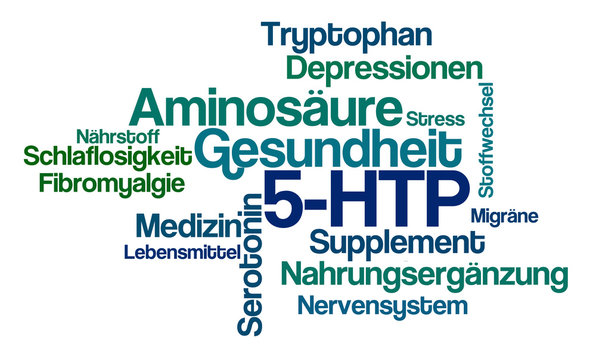 Word Cloud - 5-HTP