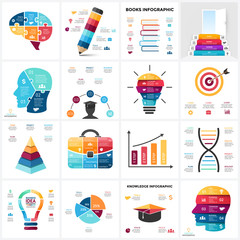 Vector education brain infographic. Template human mind diagram, knowledge graph, creative idea presentation, science chart. Business books literature. Options, parts, steps. Puzzle, light bulb, DNA