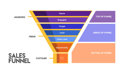 Sales Funnel Infographic / Illustration