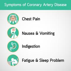 Symptoms of Coronary Artery Disease vector logo icon illustration