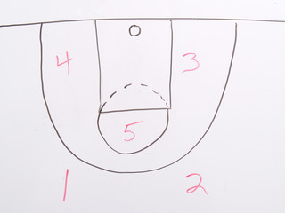 Basketball Play on White board