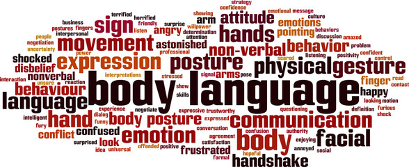 Body language word cloud