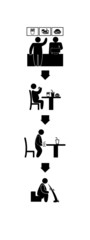 stick figure vector life cycle fast food is evil and death