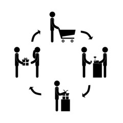 stick figure vector life cycle give a gift