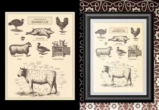 Antique Illustrated History of BBQ Poster