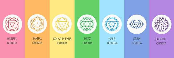 Chakra System - für Yoga, Meditation, Ayurveda