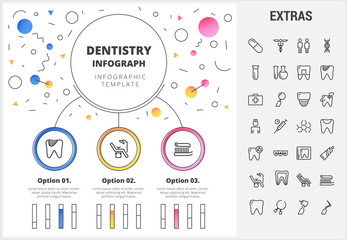 Dentistry circle infographic template, elements and icons. Infograph includes customizable bar charts, line icon set with dentist tools, dental care, tooth decay, teeth health, medicine chest etc.