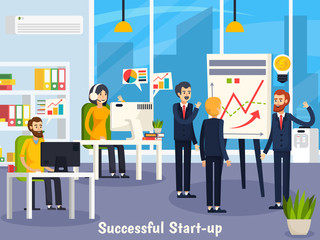 Successful Startup Orthogonal Composition