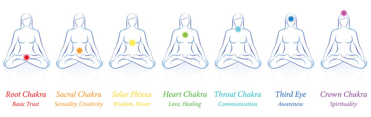 Chakras - meditating woman in sitting yoga meditation with seven colored main chakras and their names and meanings - Isolated vector illustration on white background. Wall mural