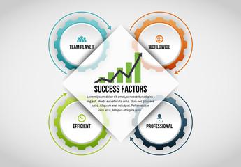 4 Gear Success Factors Infographic