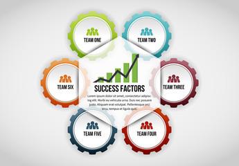 6 Gear Success Factors Infographic