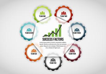 7 Gear Success Factors Infographic