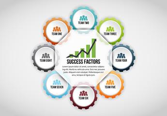 8 Gear Success Factors Infographic