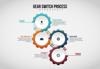4 Gear Switch Process Infographic