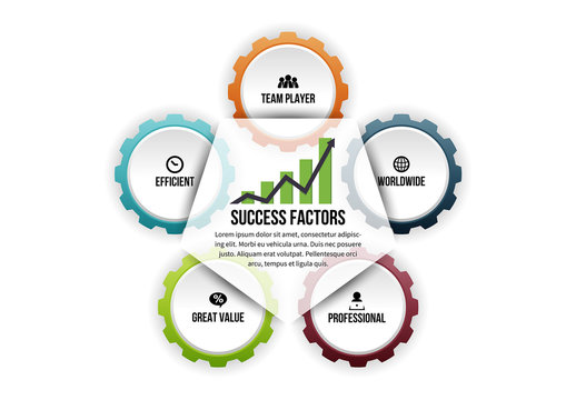 5 Gear Success Factors Infographic