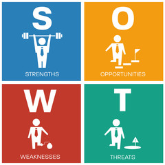 SWOT (strength ,strength ,opportunities and threats ) with business human sign in block diagram Vector illustration design