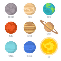 Vector illustration of the solar system planets, signed with the names of the planets.Isolated on white background