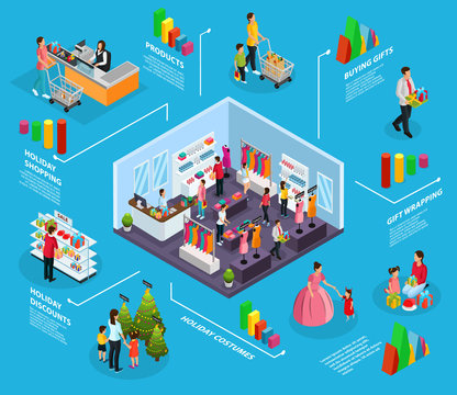 Isometric Holiday Shopping Infographic Concept