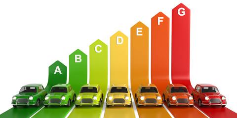 energieeffizienz Kraftfahrzeug