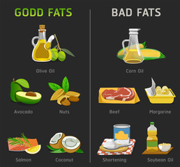 Good and bad fats for cooking. Foods to maintain a healthy body.Nutrition should pay special attention.