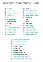 Vector illustration of International Morse code.