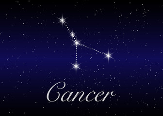 Cancer zodiac constellations sign on beautiful starry sky with galaxy and space behind. Cancer horoscope symbol constellation on deep cosmos background.