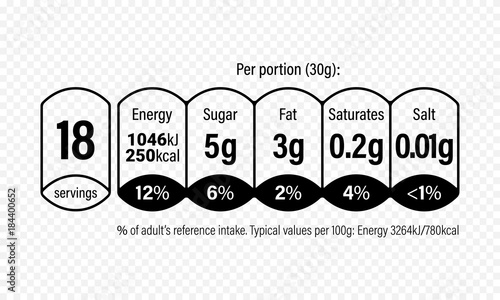 Nutrition Facts Information Label For Cereal Box Package. Vector Daily  Value Ingredient Amounts Guideline Design  Package Label Template