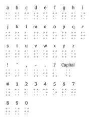Braille Alphabet. braille alphabet including numbers & punctuation. Braille alphabet punctuation and numbers.