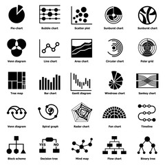 Infographic chart types icons set, simple style