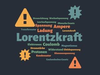Lorentzkraft - Bilder mit Wörtern aus dem Bereich Elektrotechnik, Wort, Bild, Illustration