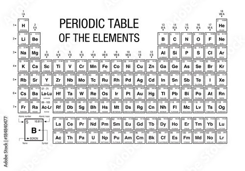 Tabla periodica de los elementos periodic table of elements in tabla periodica de los elementos periodic table of elements in spanish language black and white with the 4 new elements included on november 28 urtaz Gallery