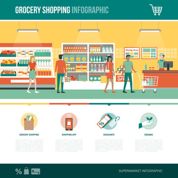 Supermarket and grocery shopping infographic