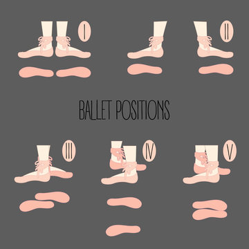 Five ballet position, illustration of legs with points, showing different dance positions