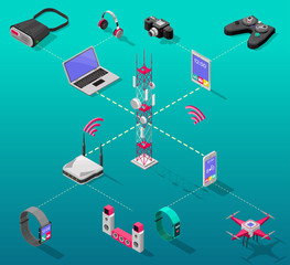 Isometric Internet Technology Concept