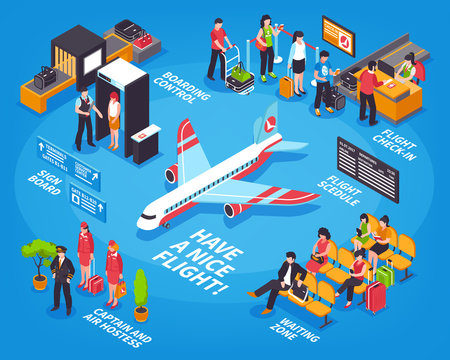 Airport Departure Isometric Infographic Poster