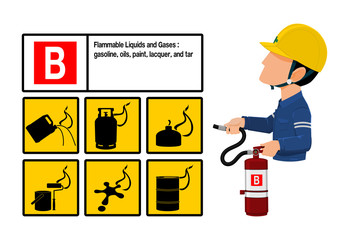 Set of Class B fire icon and  the industrial worker hold the Extinguisher tank. Class B fire is fire uses flammable liquid or gas as its fuel source
