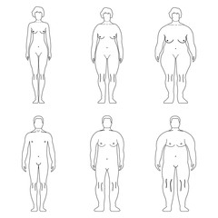 Fat European Man. Outline style. Human front side Silhouette. Isolated on White Background. Vector illustration