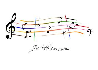 Musical score As right as rain