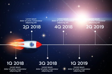 Business concept of timeline roadmap in space. Task execution plan in road map style. Wave path with rocket and stars. Infographic for investors. Vector Illustration.