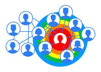 social cloud infection spread concept