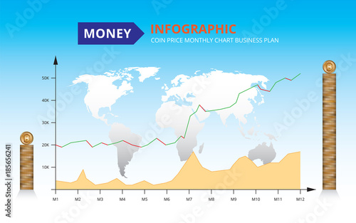 Bitcoin monthly price chart digital money logo exchange investment bitcoin monthly price chart digital money logo exchange investment business sign electronic banking currency gumiabroncs Image collections
