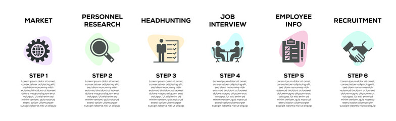 Recruitment Process Concept
