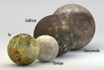 Jupiter moons in size comparison with captions